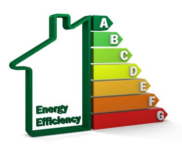 What is Your EPC Rating?